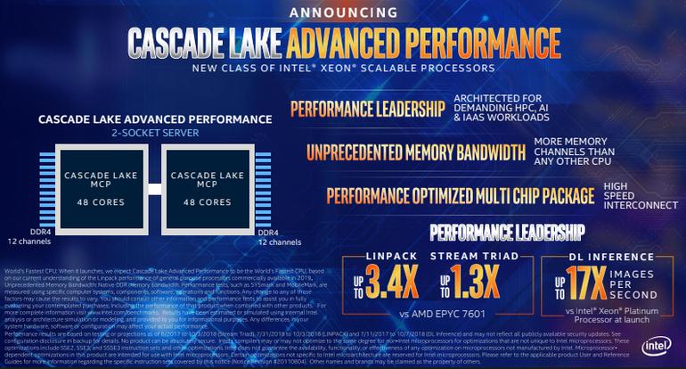 Intel ha annunciato la prossima famiglia di processori Xeon che prevede di spedire nella prima metà del prossimo anno.