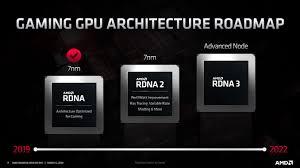 Codice sorgente della GPU Xbox X trapelato online