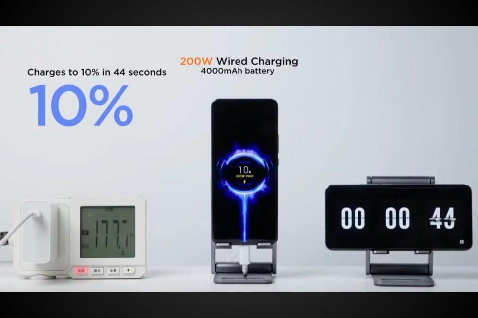 Xiaomi ora può caricare un telefono in otto minuti a 200 W